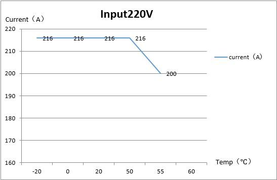 apw5-graph-1
